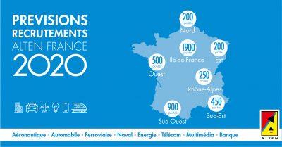 ALTEN recrute en France 4400 nouveaux talents en 2020